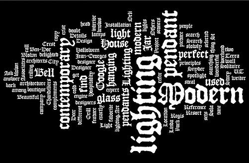 niche modern lighting tag cloud from www.wordle.net